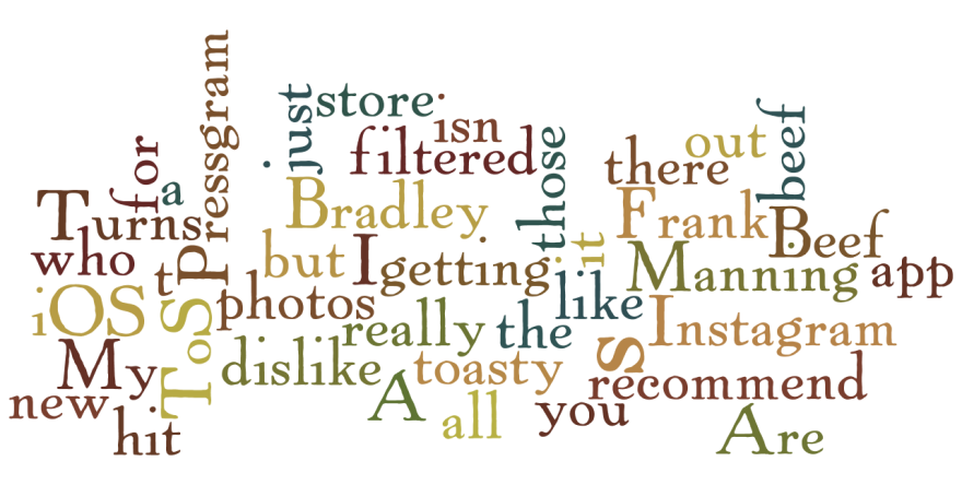 All the related terms from the past two weeks. By Wordle